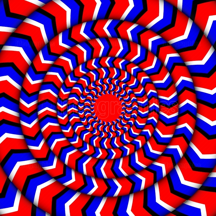 Hypnotic Of Rotation  Perpetual Rotation Illusion
